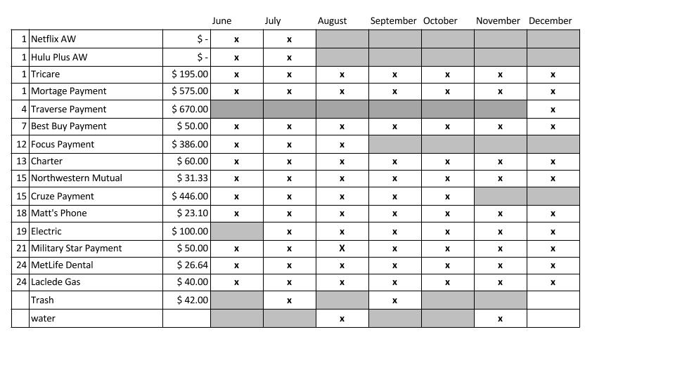 Calendar Monthly Rent Calculator : Excel monthly bill pay template why you should create a