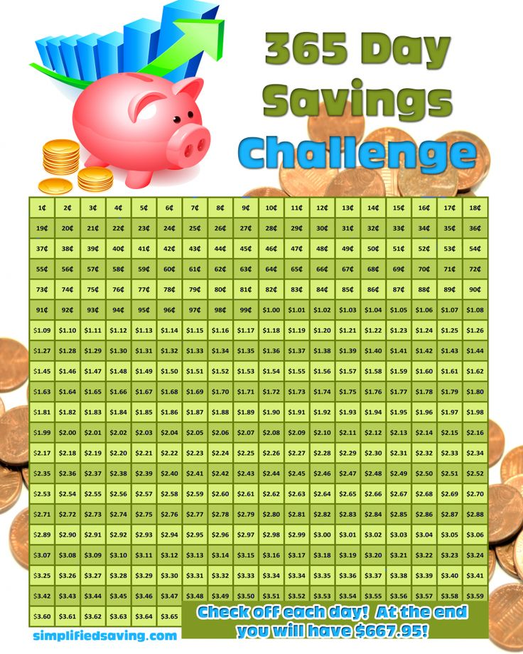 1 Year 12 Months 52 Weeks 365 Days Quotes: 10 Money Saving Challenges To Kick-Start Your New Year