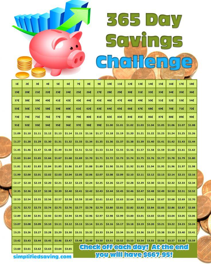 10 Money Saving Challenges To Kick-Start Your New Year ...