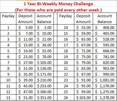 image about 26 Week Money Challenge Printable referred to as 10 Revenue Conserving Complications In the direction of Kick-Start out Your Clean 12 months - The